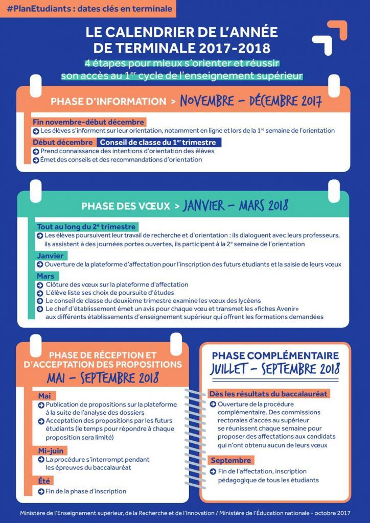 _les-dates-a-retenir-pour-ton-annee-de-terminale-2017-2018