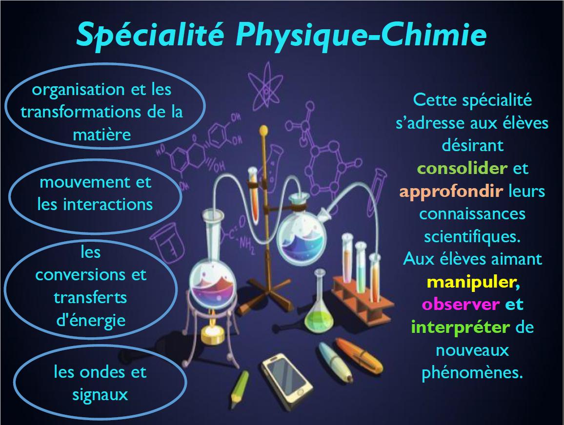 Specialitesphy chi